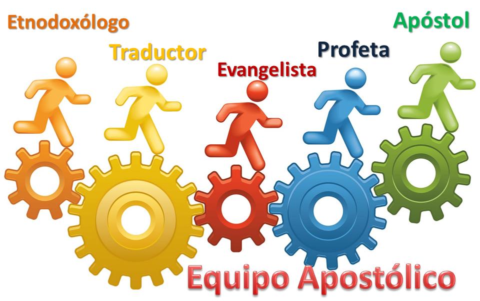 Equipo-Apostólico